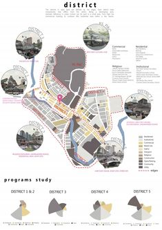 Site Analysis Architecture, Architecture Concept Diagram, Architecture Collage, Architecture Graphics, Architecture Portfolio, Site Analysis Sheet, Urban Mapping, Spatial Analysis, Urban Design Diagram