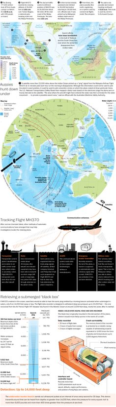 The story behind MH370 – Infographic
