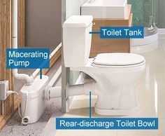 Our DIY basement bathroom (from a closet! Our DIY basement bathroom (from a closet! Small Basement Bathroom, Add A Bathroom, Bathroom Plumbing, Attic Bathroom, Basement Bedrooms, Bathroom Toilets, Bathroom Layout, Basement Toilet Pump, Downstairs Toilet