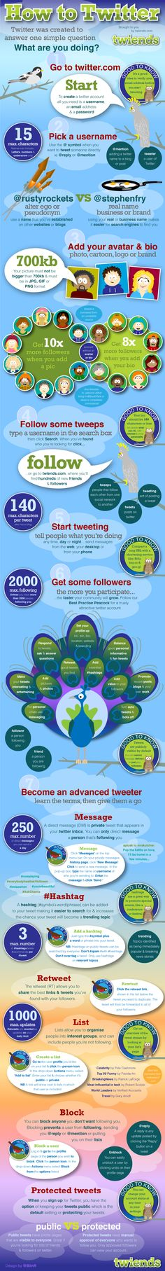 How To Twitter Audience #infographic