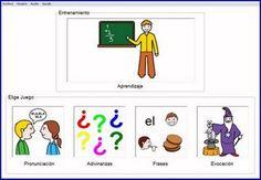 Conjunto de herramientas, basadas en el reconocimiento de la voz, para la mejora de la comunicación de personas con alteraciones en el habla.     La suite se compone de seis herramientas: Prelingua, Vocaliza L1 y L2, Cuéntame, ViVo y ReFoCas.