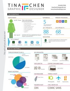 Examples of Creative Graphic Design Resumes Infographics 2012 @Josh Abdul