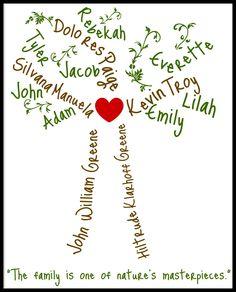 """Family Tree"" made on Picnik.com"