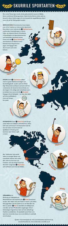 Infografik - Skurrile Sportarten