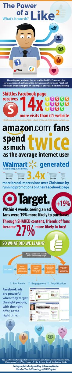 #infografia What is the power of a like? #facebook