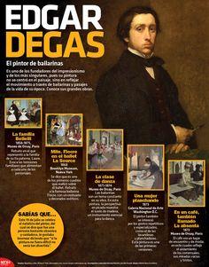 Edgar Degas, el pintor de bailarinas, quien fuera uno de los fundadores del impresionismo. #Infographic