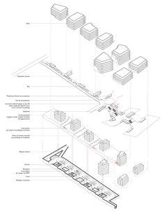 116 logements collectifs - Lausanne : Nicolas Reymond Architecture & Urbanisme