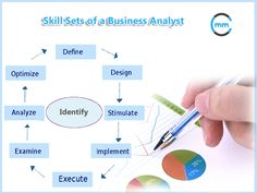 Usecase and sequence diagram for student registration system skill sets of a business analyst ccuart Image collections