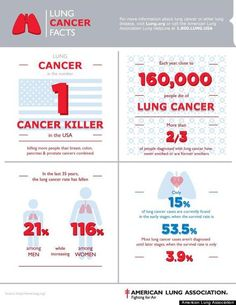 facts for kids cancer - Google Search