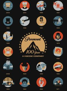Fun – 100 ans de Paramount en 100 petites images