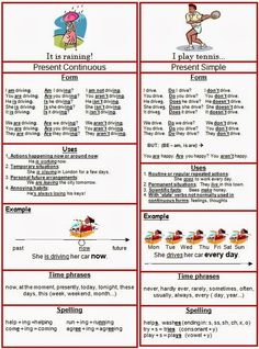 poster present simple tense and present continuous | MORE EXERCISES PRESENT…