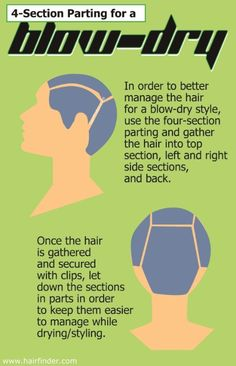 You only need to dry your hair in four sections, not one million. | Hair Drying Hacks