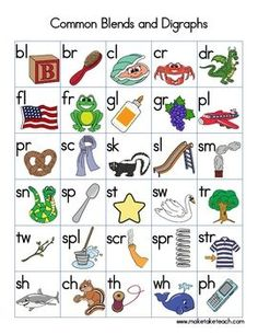 FREE common consonant blends and digraphs chart