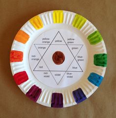Student made color wheel for basic color theory.