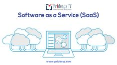 Software as a service (SaaS) is a software distribution model in which a third-party provider hosts applications and makes them available to customers over the Internet. Make Business, Third Party, Software, Internet, Model, How To Make, Scale Model, Models