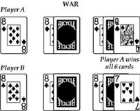 card game of war rules