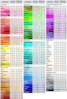 Color psychology meaning of Colour Pallete, Color Combos, Color Trends, Print Image, Rgb Color Codes, Color Mixing Chart, Color Palette Challenge, Web Colors, Colours