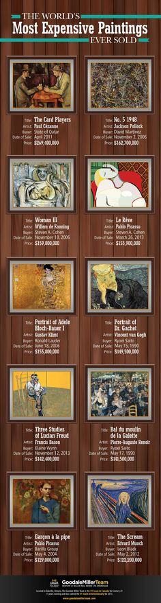 soulmate24.com The World's Most Expensive Paintings Ever Sold #Painting #infographic