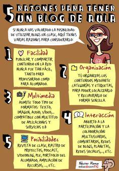 Pon un blog en tus clases   #infografia #infographic #socialmedia #education #formacion #blog #aula #docentes #alumnos