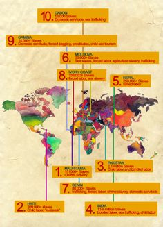 Millions Of Slaves Still Exist In These 10 Countries #infographic  This should be a part of World History classes.