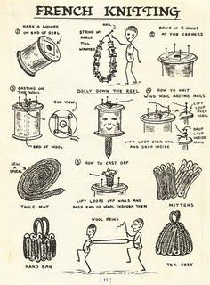 French knitting and making potholders. Crochet Wool, Crochet Cross, Doll Patterns, Knitting Patterns, Spool Knitting, Lucet, Card Weaving, I Cord, Yarn Crafts