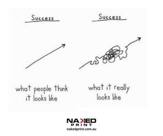 What SUCCESS 'really' looks like ...