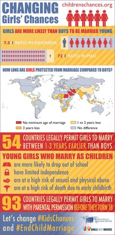 Child-marriage-infographic-2013-10-04.png (2000×4072)