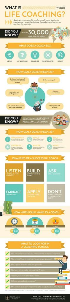Coaching Business Advice, Spirituality, NLP Life Coach Advice and Tips ,make money from what you love for coaches and entrepreneurs. For more tips like this go to www.yessupply.co