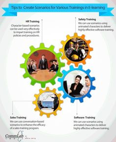 Tips to Create Scenarios for Various Trainings in E-learning - An Infographic