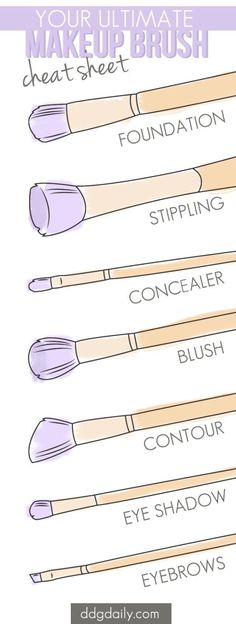 If you're overwhelmed by the amount of beauty brushes available, here's a list of the basic makeup tools that will get the job done. #makeuptools