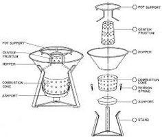 Картинки по запросу turbo stove