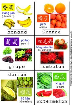 how to say name in mandarin