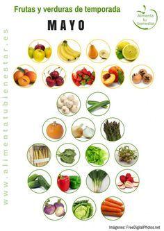 Frutas y verduras de temporada para mayo #alimentatubienestar Sigue el enlace de la imagen y descárgate el calendario en pdf para todo el año