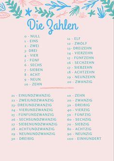 German Grammar, German Language Learning, Learn German, Bullet Journal, Study, Models, Blouse, Design, Languages