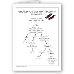 bacon flow chart greeting card... :)      $3.35