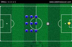 1 v 1 v 1 Soccer Drill | Sideline Soccer