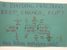 X Archived Anchor Charts - Math - Ms Glantz Dividing Fractions, Math Fractions, Equivalent Fractions, Math 2, Math Helper, Math Genius, Math Anchor Charts, Homeschool Math, Homeschooling