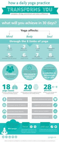 How a Daily Yoga Practice Transforms You (Infographic) - See more at: http://yoganonymous.com/daily-yoga-practice-transforms-infographic/#sthash.uvR6Ehxy.dpuf