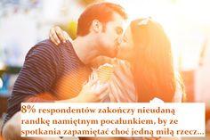Biblijne randki całowanie
