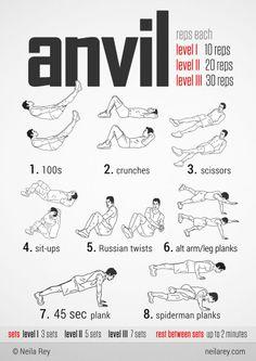 Anvil Ab Workout