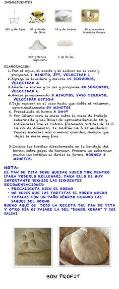 .: PAN DE PITA (RECETAS THERMOMIX)