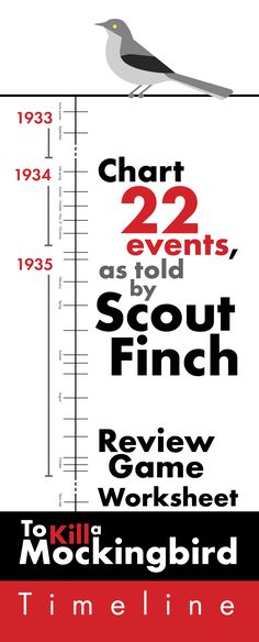 At the conclusion of your students' reading of To Kill a Mockingbird, use this PDF handout to help students reconstruct the order of events in Maycomb, Alabama, from 1933 to 1935, as told to us by narrator Scout Finch. Print-and-teach review materials!