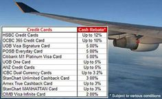 Find out what are the best cashback credit cards for overseas use during the June holidays. See http://www.moneylobang.com/best-credit-card-for-overseas-spending.php for more info