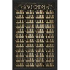 The Artwork Factory Piano Chord Chart Framed Wall Art
