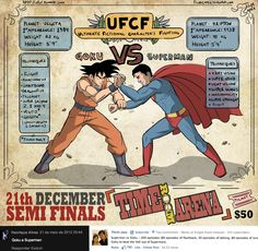 UFCF: Ultimate Fictional Character's Fighting