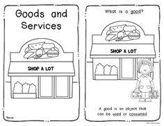ECONOMICS Poster Pack: Social Studies {Goods/Services