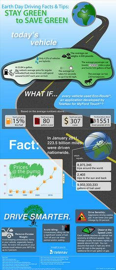 Earth Day Driving Facts & Tips