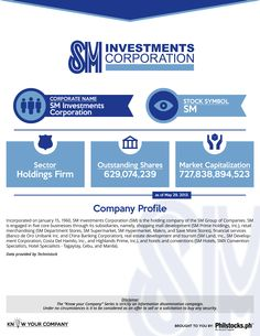 SM Investments Corporation (SM)