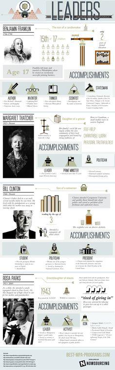 Líderes de modestos principios #infografia #infographic