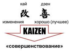 """19 и 20 марта в Санкт-Петербурге пройдет семинар по японской филиософии """"бережливого производства"""" - """"Кайдзен""""."""